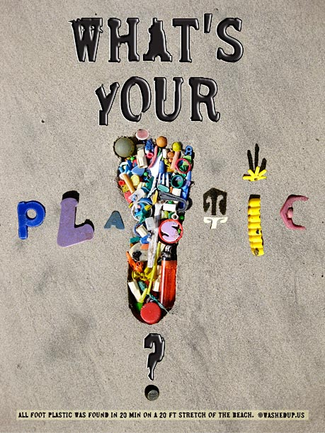 What's your Plastic Footprint?